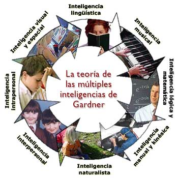 gardner_graf