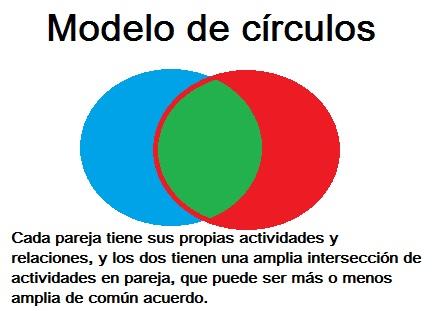 circulos de pareja.jpg